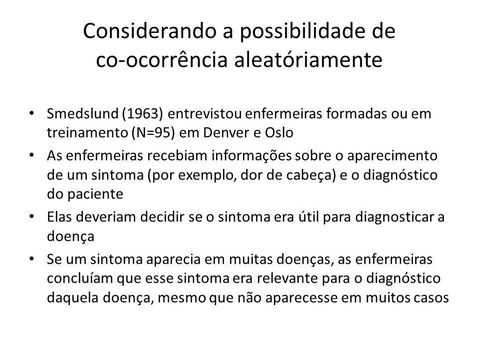 Considerando a possibilidade de co-ocorrência aleatóriamente Smedslund (1963) entrevistou enfermeiras formadas ou em treinamento (N=95) em Denver e Oslo As enfermeiras recebiam informações sobre o aparecimento de um sintoma (por exemplo, dor de cabeça) e o diagnóstico do paciente Elas deveriam decidir se o sintoma era útil para diagnosticar a doença Se um sintoma aparecia em muitas doenças, as enfermeiras concluíam que esse sintoma era relevante para o diagnóstico daquela doença, mesmo que não aparecesse em muitos casos