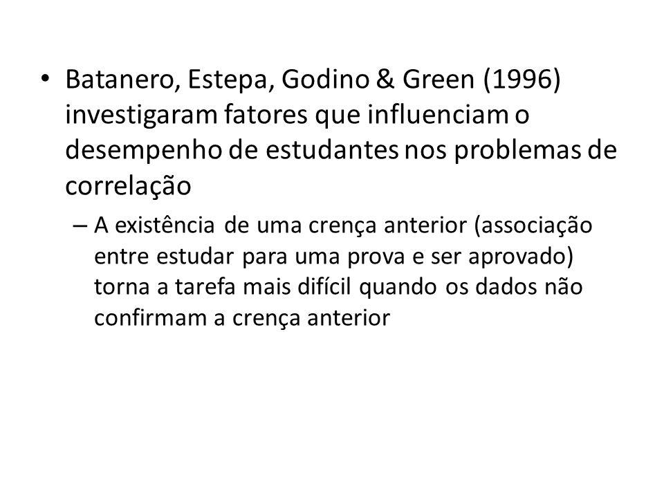Batanero, Estepa, Godino & Green (1996) investigaram fatores que influenciam o desempenho de estudantes nos problemas de correlação – A existência de uma crença anterior (associação entre estudar para uma prova e ser aprovado) torna a tarefa mais difícil quando os dados não confirmam a crença anterior