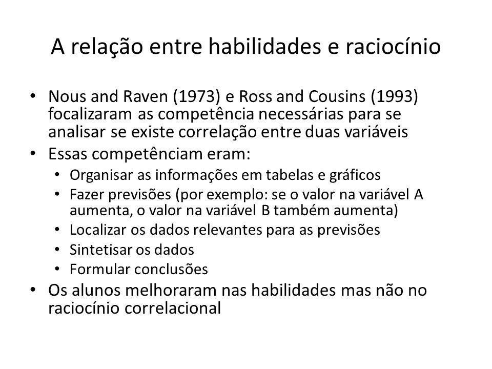 A relação entre habilidades e raciocínio Nous and Raven (1973) e Ross and Cousins (1993) focalizaram as competência necessárias para se analisar se existe correlação entre duas variáveis Essas competênciam eram: Organisar as informações em tabelas e gráficos Fazer previsões (por exemplo: se o valor na variável A aumenta, o valor na variável B também aumenta) Localizar os dados relevantes para as previsões Sintetisar os dados Formular conclusões Os alunos melhoraram nas habilidades mas não no raciocínio correlacional