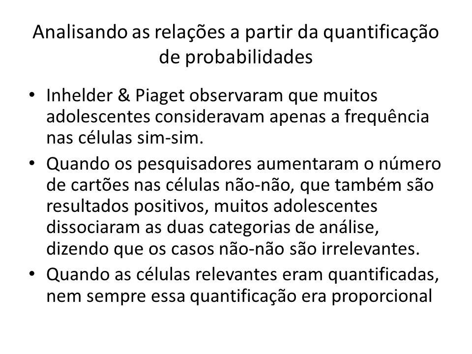 Analisando as relações a partir da quantificação de probabilidades Inhelder & Piaget observaram que muitos adolescentes consideravam apenas a frequência nas células sim-sim.