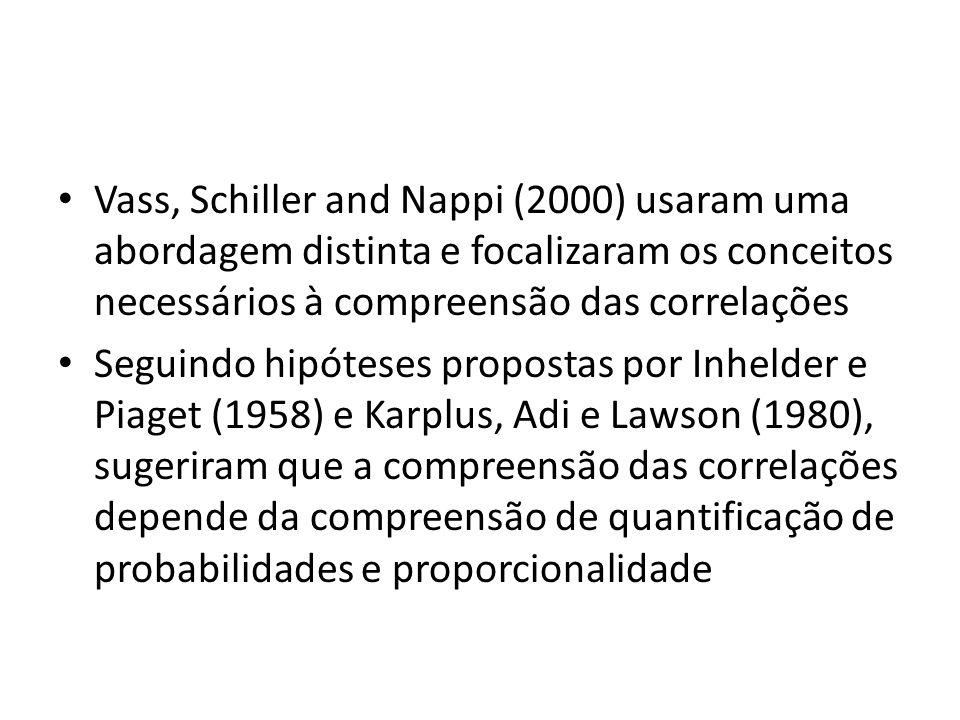 Vass, Schiller and Nappi (2000) usaram uma abordagem distinta e focalizaram os conceitos necessários à compreensão das correlações Seguindo hipóteses propostas por Inhelder e Piaget (1958) e Karplus, Adi e Lawson (1980), sugeriram que a compreensão das correlações depende da compreensão de quantificação de probabilidades e proporcionalidade