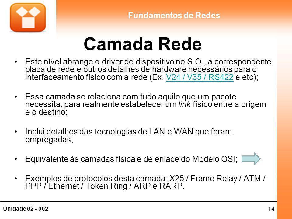 14Unidade 02 - 002 Fundamentos de Redes Camada Rede Este nível abrange o driver de dispositivo no S.O., a correspondente placa de rede e outros detalhes de hardware necessários para o interfaceamento físico com a rede (Ex.