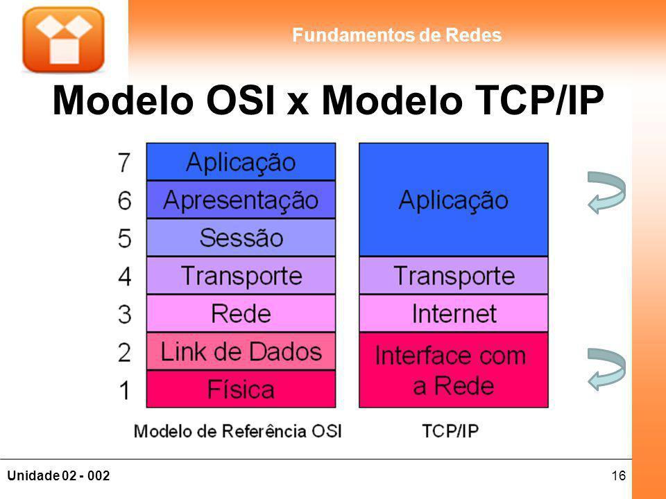 16Unidade 02 - 002 Fundamentos de Redes Modelo OSI x Modelo TCP/IP