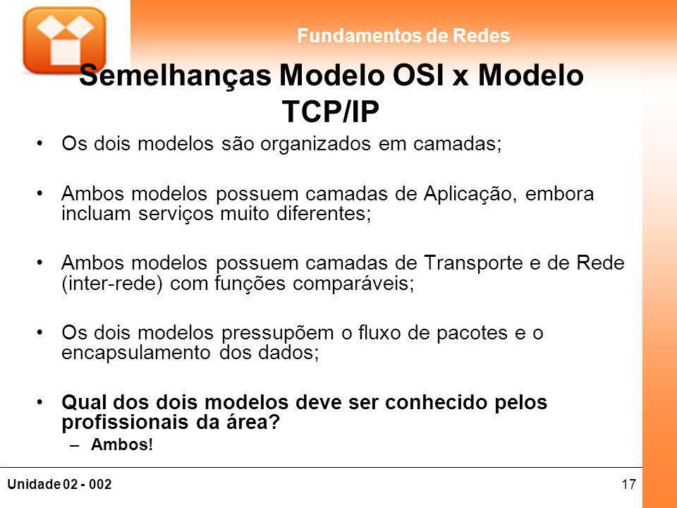 17Unidade 02 - 002 Fundamentos de Redes Semelhanças Modelo OSI x Modelo TCP/IP Os dois modelos são organizados em camadas; Ambos modelos possuem camadas de Aplicação, embora incluam serviços muito diferentes; Ambos modelos possuem camadas de Transporte e de Rede (inter-rede) com funções comparáveis; Os dois modelos pressupõem o fluxo de pacotes e o encapsulamento dos dados; Qual dos dois modelos deve ser conhecido pelos profissionais da área.