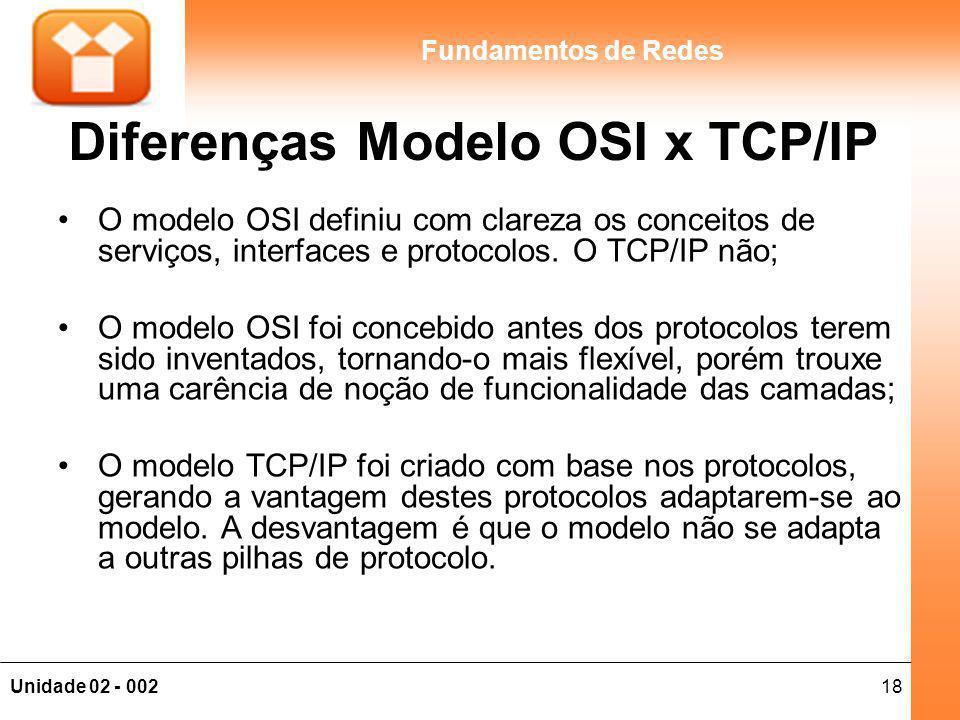 18Unidade 02 - 002 Fundamentos de Redes Diferenças Modelo OSI x TCP/IP O modelo OSI definiu com clareza os conceitos de serviços, interfaces e protocolos.