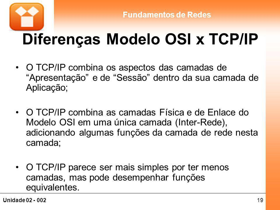 19Unidade 02 - 002 Fundamentos de Redes Diferenças Modelo OSI x TCP/IP O TCP/IP combina os aspectos das camadas de Apresentação e de Sessão dentro da sua camada de Aplicação; O TCP/IP combina as camadas Física e de Enlace do Modelo OSI em uma única camada (Inter-Rede), adicionando algumas funções da camada de rede nesta camada; O TCP/IP parece ser mais simples por ter menos camadas, mas pode desempenhar funções equivalentes.