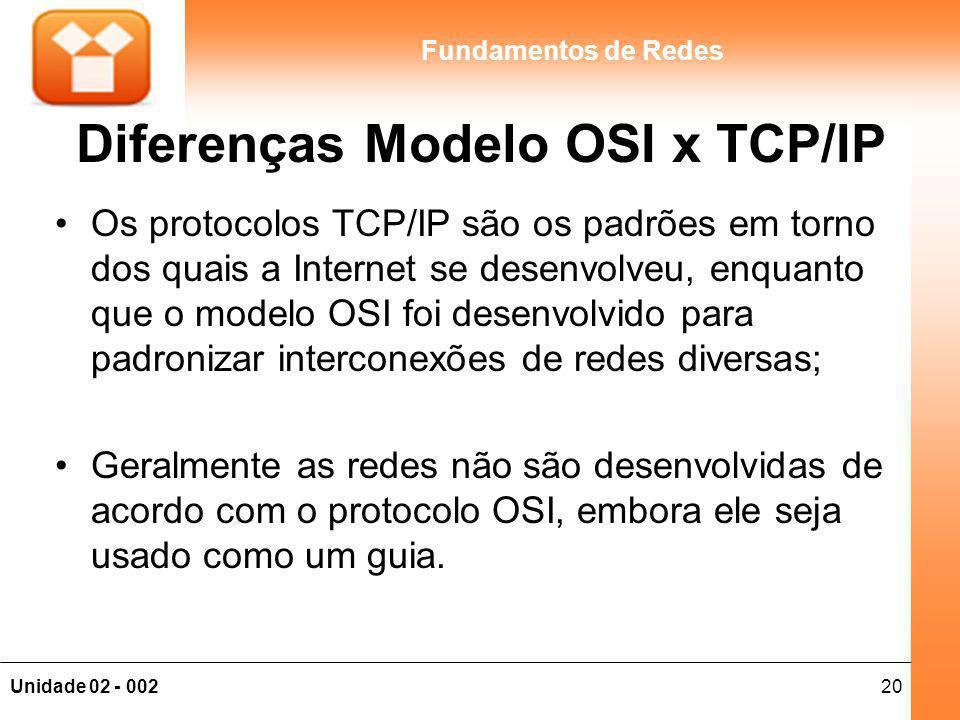 20Unidade 02 - 002 Fundamentos de Redes Diferenças Modelo OSI x TCP/IP Os protocolos TCP/IP são os padrões em torno dos quais a Internet se desenvolve