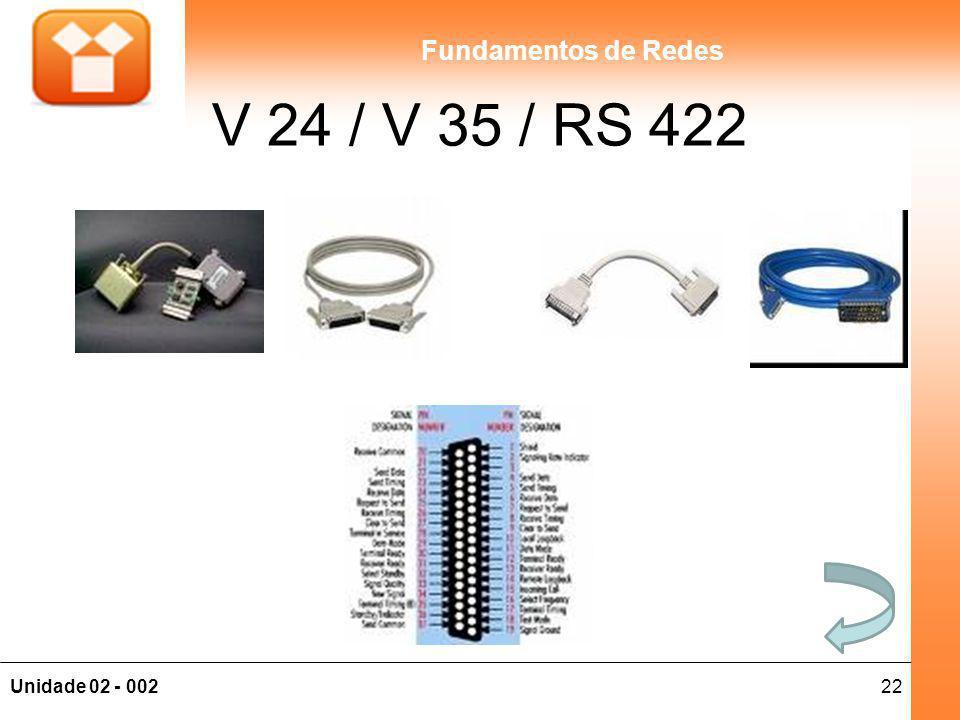 22Unidade 02 - 002 Fundamentos de Redes V 24 / V 35 / RS 422