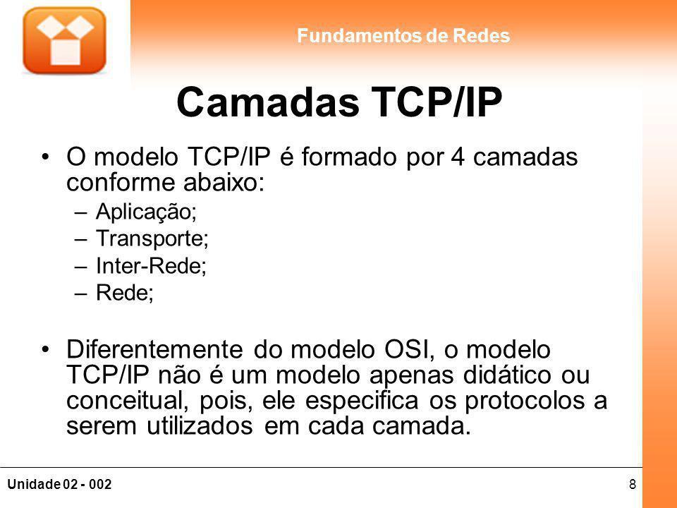 8Unidade 02 - 002 Fundamentos de Redes Camadas TCP/IP O modelo TCP/IP é formado por 4 camadas conforme abaixo: –Aplicação; –Transporte; –Inter-Rede; –