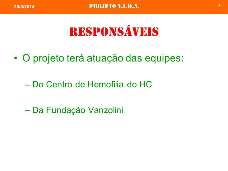7 30/5/2014 Responsáveis O projeto terá atuação das equipes: –Do Centro de Hemofilia do HC –Da Fundação Vanzolini