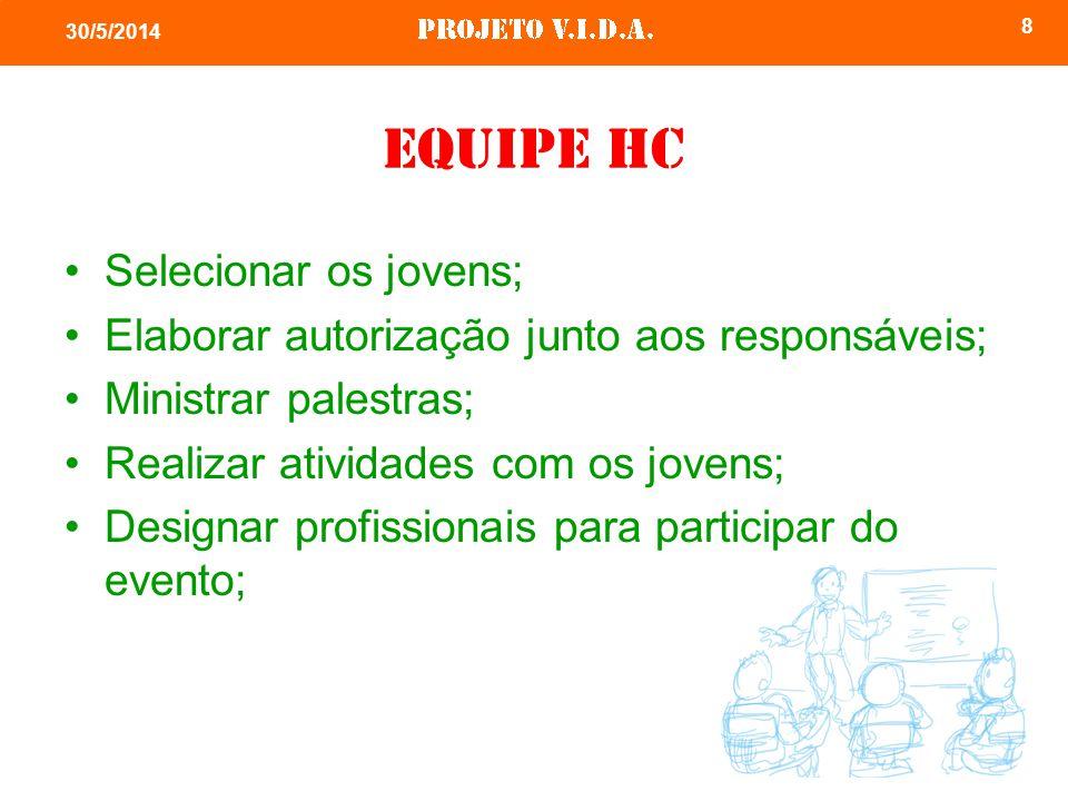 8 30/5/2014 Equipe HC Selecionar os jovens; Elaborar autorização junto aos responsáveis; Ministrar palestras; Realizar atividades com os jovens; Desig