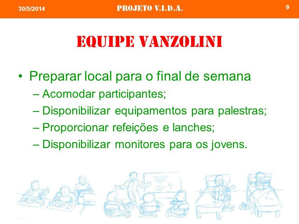 Equipe Vanzolini Preparar local para o final de semana –Acomodar participantes; –Disponibilizar equipamentos para palestras; –Proporcionar refeições e lanches; –Disponibilizar monitores para os jovens.