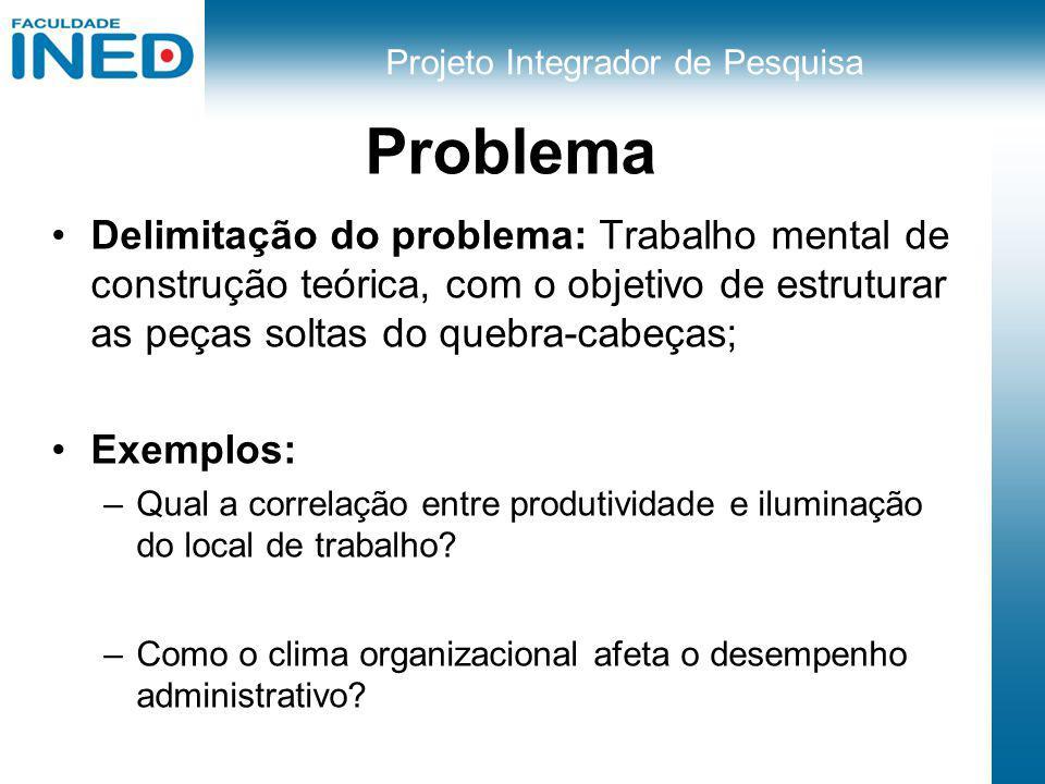 Projeto Integrador de Pesquisa Problema Delimitação do problema: Trabalho mental de construção teórica, com o objetivo de estruturar as peças soltas d
