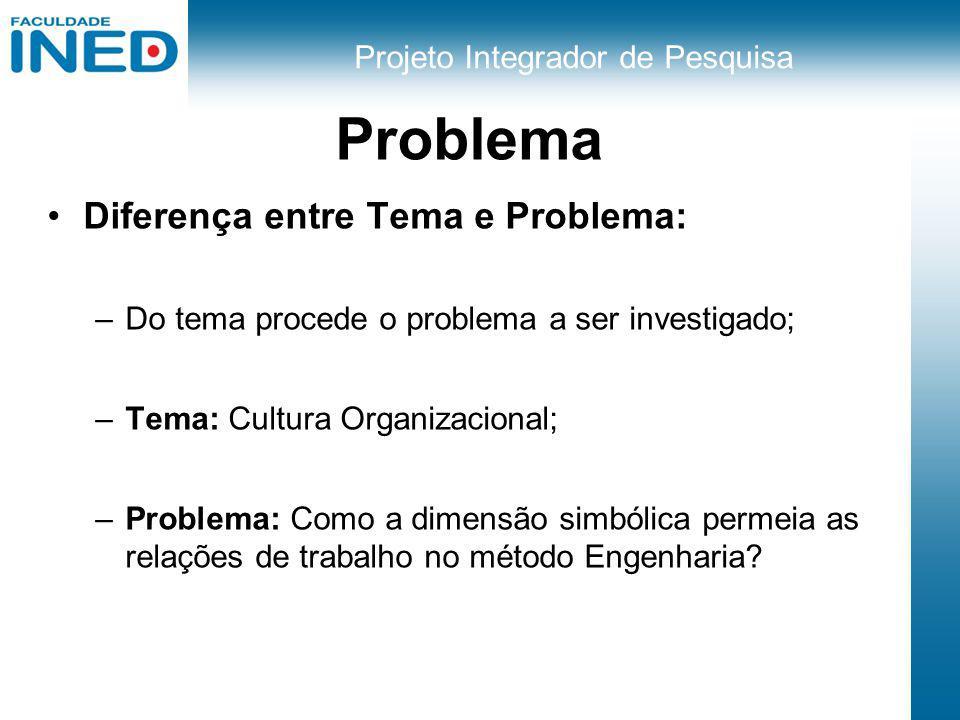 Projeto Integrador de Pesquisa Problema Diferença entre Tema e Problema: –Do tema procede o problema a ser investigado; –Tema: Cultura Organizacional;