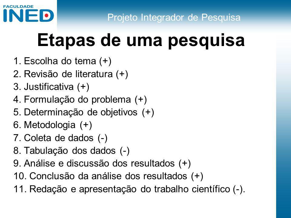Projeto Integrador de Pesquisa Etapas de uma pesquisa 1. Escolha do tema (+) 2. Revisão de literatura (+) 3. Justificativa (+) 4. Formulação do proble