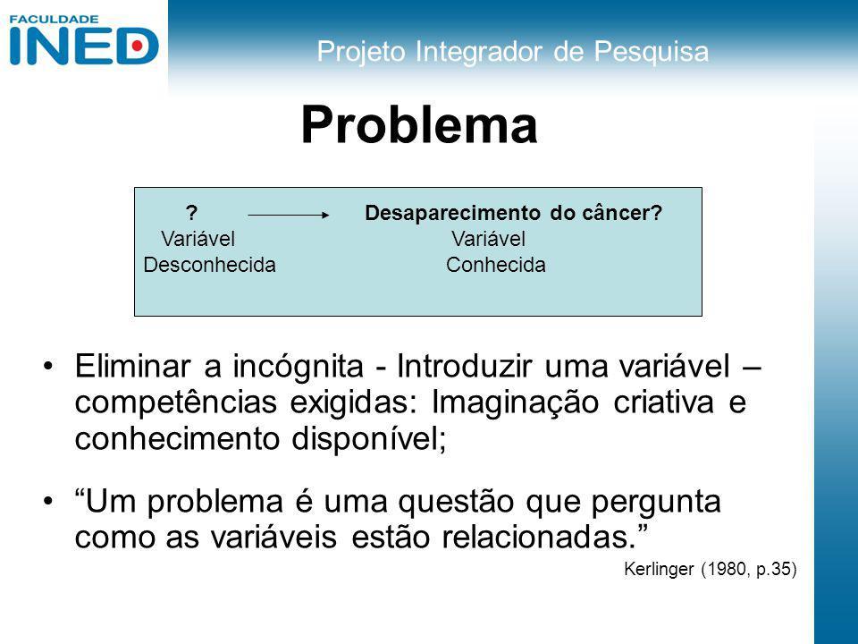 Projeto Integrador de Pesquisa Problema O problema diz respeito à relação entre um elemento real e um elemento explicativo inadequado, ou à relação entre dois elementos concorrentes do mesmo fato.