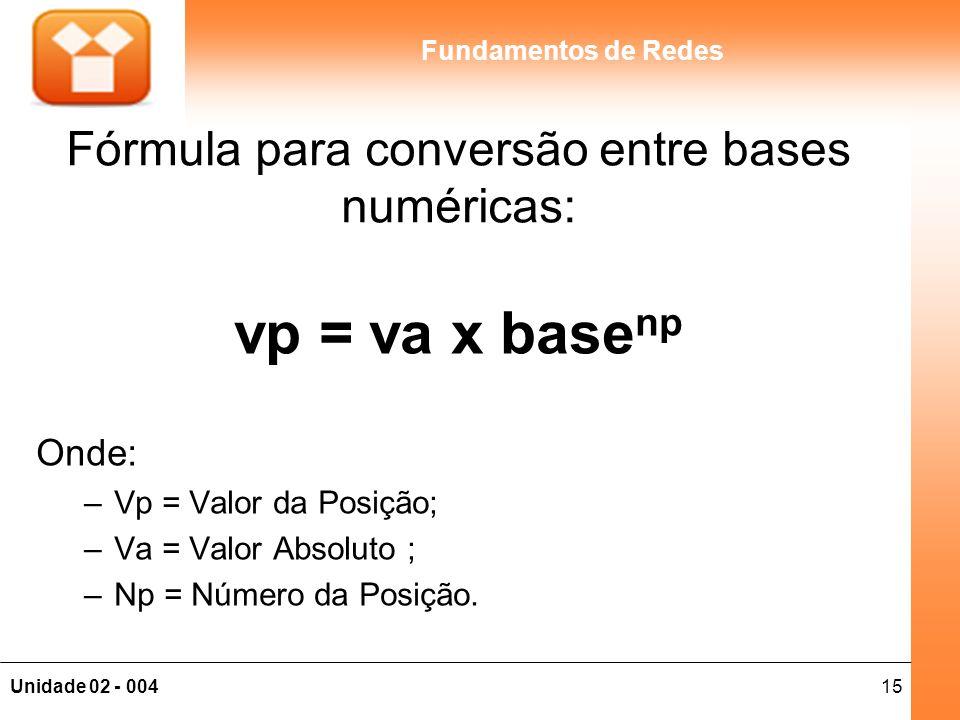 15Unidade 02 - 004 Fundamentos de Redes Fórmula para conversão entre bases numéricas: vp = va x base np Onde: –Vp = Valor da Posição; –Va = Valor Abso