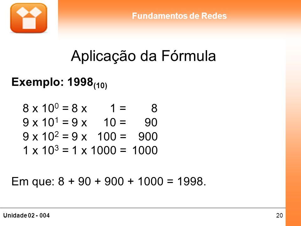 20Unidade 02 - 004 Fundamentos de Redes Aplicação da Fórmula Exemplo: 1998 (10) 8 x 10 0 =8 x 1 = 8 9 x 10 1 =9 x 10 = 90 9 x 10 2 =9 x 100 = 900 1 x