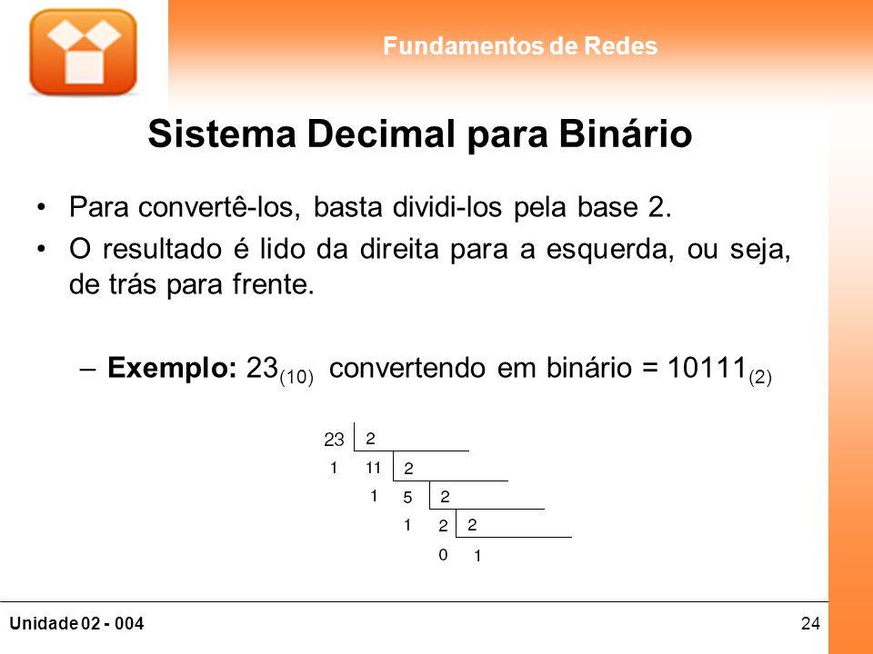 24Unidade 02 - 004 Fundamentos de Redes Sistema Decimal para Binário Para convertê-los, basta dividi-los pela base 2. O resultado é lido da direita pa