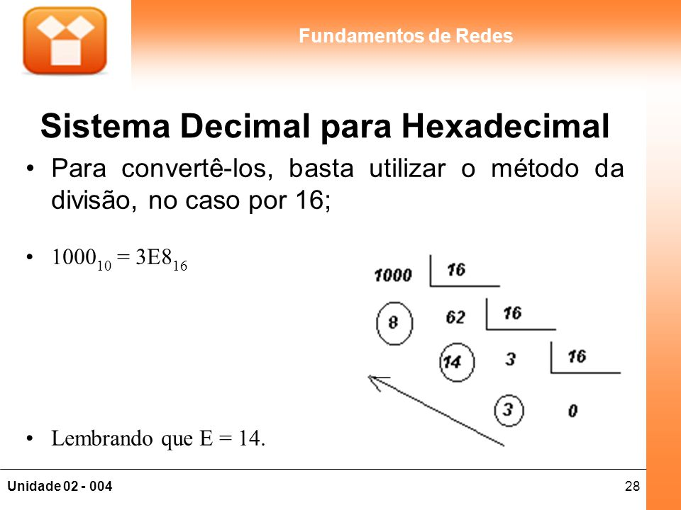 28Unidade 02 - 004 Fundamentos de Redes Sistema Decimal para Hexadecimal Para convertê-los, basta utilizar o método da divisão, no caso por 16; 1000 1