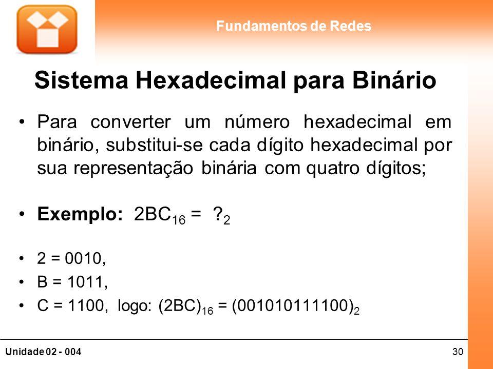 30Unidade 02 - 004 Fundamentos de Redes Sistema Hexadecimal para Binário Para converter um número hexadecimal em binário, substitui-se cada dígito hex