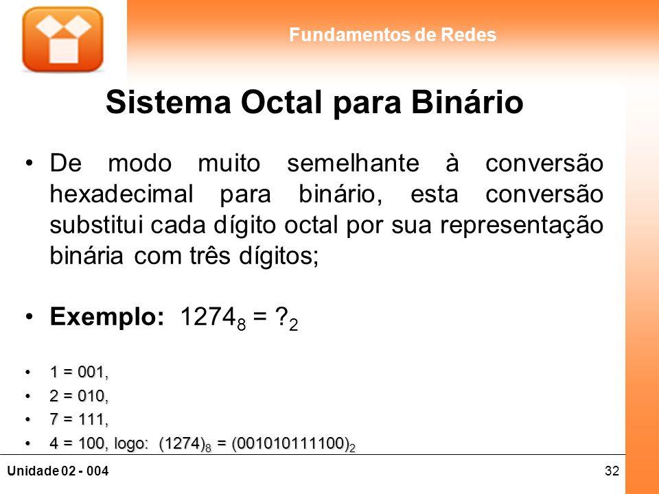 32Unidade 02 - 004 Fundamentos de Redes Sistema Octal para Binário De modo muito semelhante à conversão hexadecimal para binário, esta conversão subst