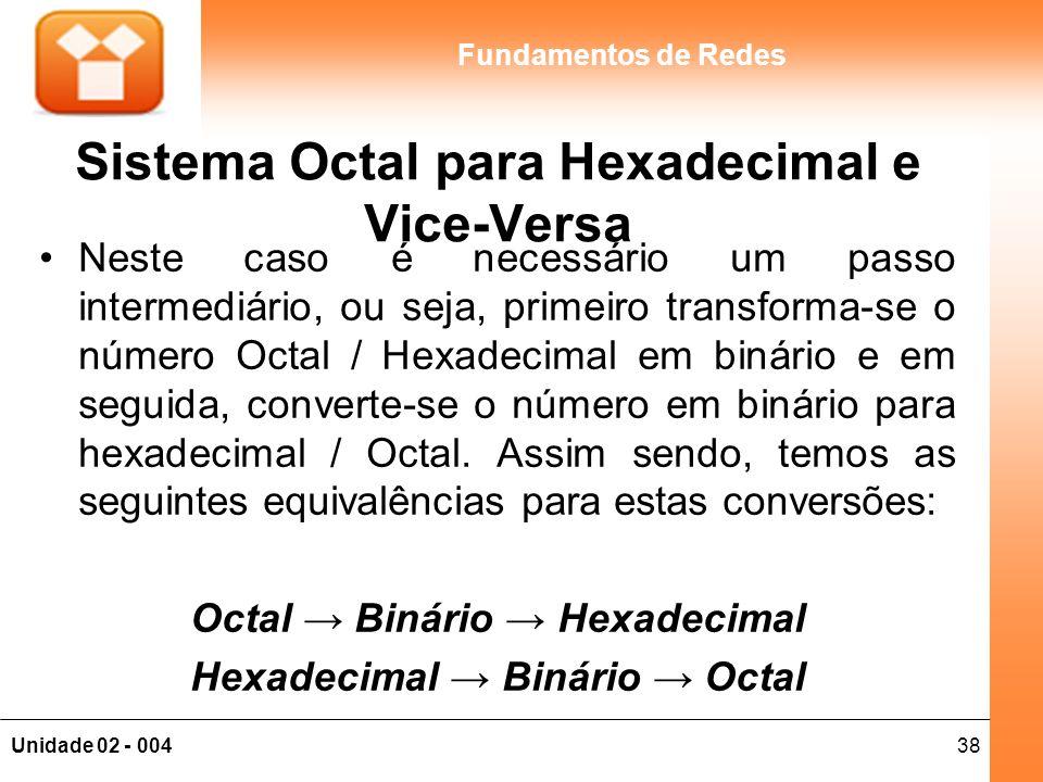 38Unidade 02 - 004 Fundamentos de Redes Sistema Octal para Hexadecimal e Vice-Versa Neste caso é necessário um passo intermediário, ou seja, primeiro