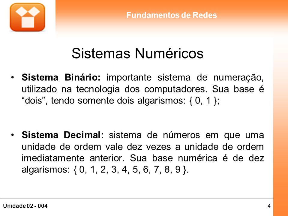 15Unidade 02 - 004 Fundamentos de Redes Fórmula para conversão entre bases numéricas: vp = va x base np Onde: –Vp = Valor da Posição; –Va = Valor Absoluto ; –Np = Número da Posição.