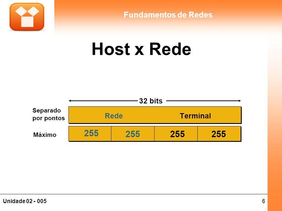 7Unidade 02 - 005 Fundamentos de Redes Classes IP Existem 5 classes (A,B,C,D,E) de endereços IP, que irão variar conforme a quantidade de endereços de rede existente em cada classe; O objetivos das classes é determinar qual parte do endereço IP pertence a rede e qual parte do endereço IP pertence ao host, além de permitir uma melhor distribuição dos endereços IPs.