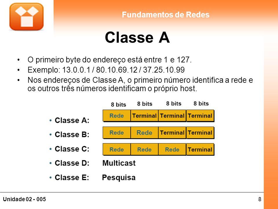 9Unidade 02 - 005 Fundamentos de Redes Classe B O primeiro byte do endereço está entre 128 e 191.