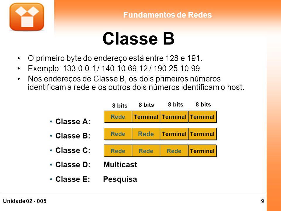 20Unidade 02 - 005 Fundamentos de Redes Endereços não válidos na Internet Quando quiser configurar uma rede local, você deve usar um dos endereços reservados; endereços que não existem na Internet e que por isso podemos utilizar à vontade em nossas redes particulares; As faixas abaixo são reservadas para uso em redes locais: FaixaMáscara 10.X.X.X255.0.0.0 172.16.X.X até 172.31.X.X255.255.0.0 192.168.X.X255.255.255.0