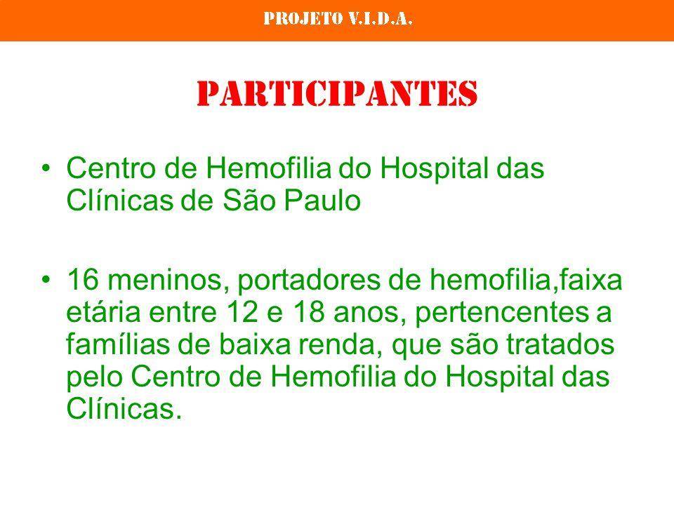 Participantes Centro de Hemofilia do Hospital das Clínicas de São Paulo 16 meninos, portadores de hemofilia,faixa etária entre 12 e 18 anos, pertencentes a famílias de baixa renda, que são tratados pelo Centro de Hemofilia do Hospital das Clínicas.
