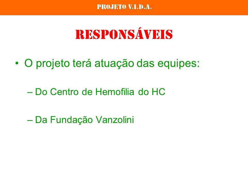 Responsáveis O projeto terá atuação das equipes: –Do Centro de Hemofilia do HC –Da Fundação Vanzolini