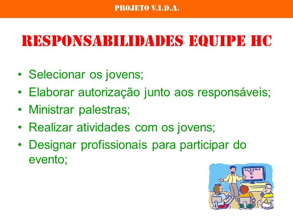 Responsabilidades Equipe HC Selecionar os jovens; Elaborar autorização junto aos responsáveis; Ministrar palestras; Realizar atividades com os jovens;