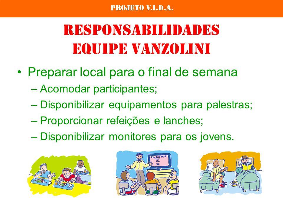 Responsabilidades Equipe Vanzolini Preparar local para o final de semana –Acomodar participantes; –Disponibilizar equipamentos para palestras; –Proporcionar refeições e lanches; –Disponibilizar monitores para os jovens.