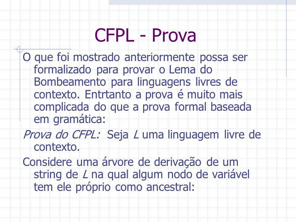 CFPL - Prova O que foi mostrado anteriormente possa ser formalizado para provar o Lema do Bombeamento para linguagens livres de contexto. Entrtanto a