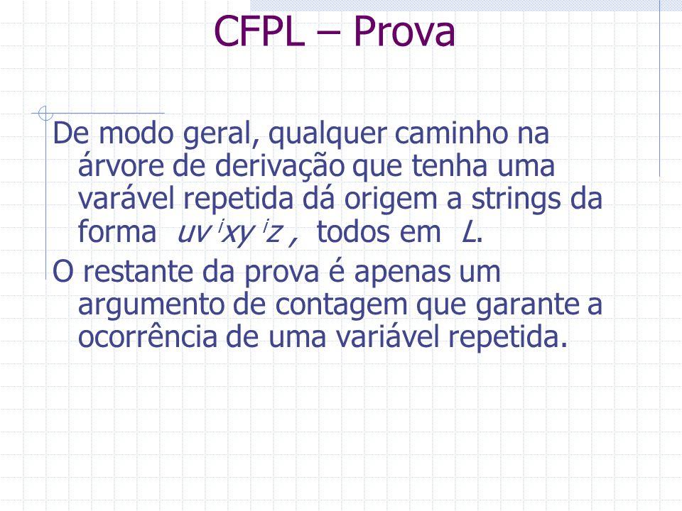 CFPL – Prova De modo geral, qualquer caminho na árvore de derivação que tenha uma varável repetida dá origem a strings da forma uv i xy i z, todos em