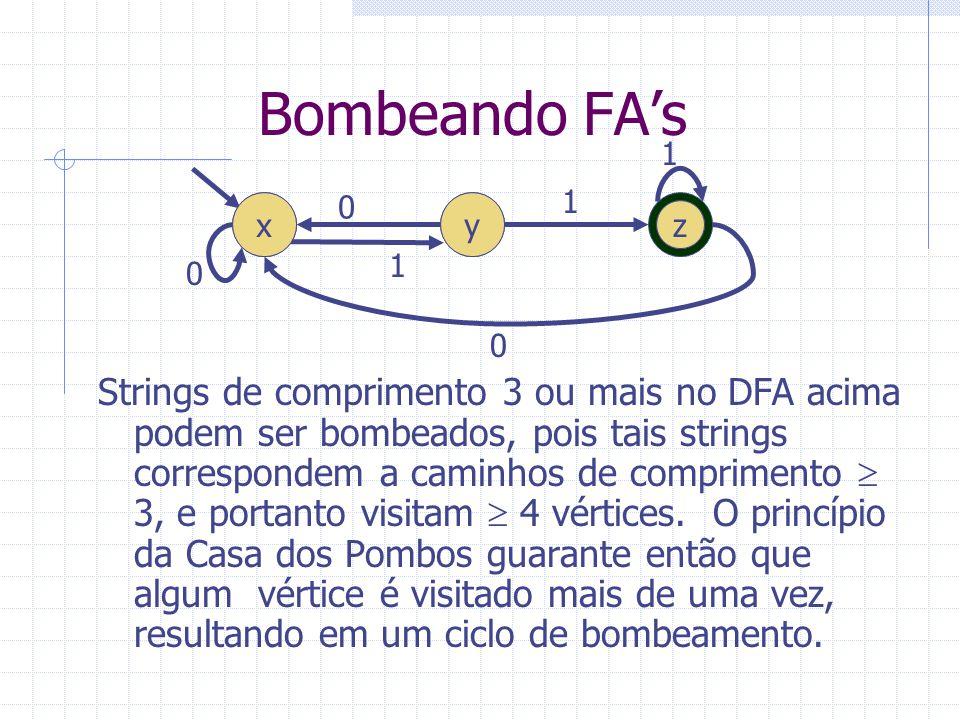 Bombeando FAs Strings de comprimento 3 ou mais no DFA acima podem ser bombeados, pois tais strings correspondem a caminhos de comprimento 3, e portant