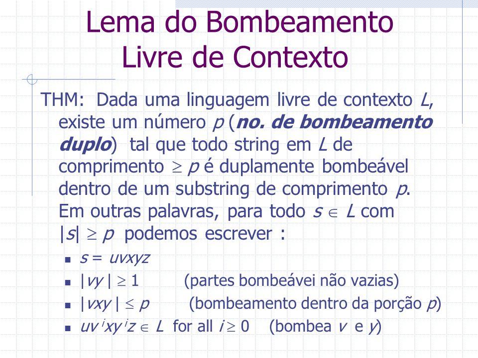 Lema do Bombeamento Livre de Contexto THM: Dada uma linguagem livre de contexto L, existe um número p (no. de bombeamento duplo) tal que todo string e