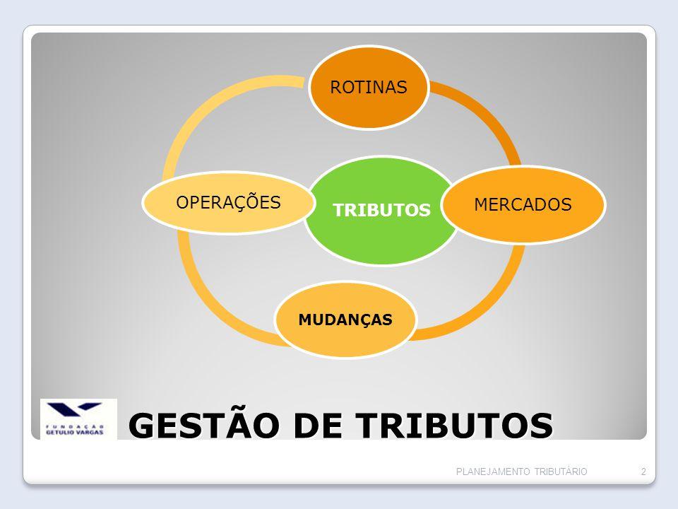 GESTÃO DE TRIBUTOS TRIBUTOS ROTINAS MERCADOS MUDANÇAS OPERAÇÕES PLANEJAMENTO TRIBUTÁRIO2
