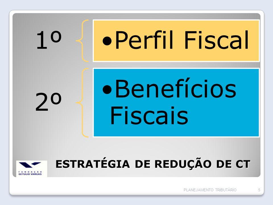 ESTRATÉGIA DE REDUÇÃO DE CT 1º Perfil Fiscal 2º Benefícios Fiscais PLANEJAMENTO TRIBUTÁRIO5