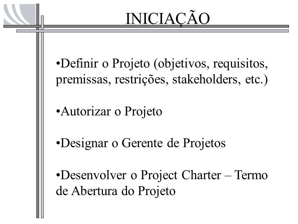 INICIAÇÃO Definir o Projeto (objetivos, requisitos, premissas, restrições, stakeholders, etc.) Autorizar o Projeto Designar o Gerente de Projetos Dese