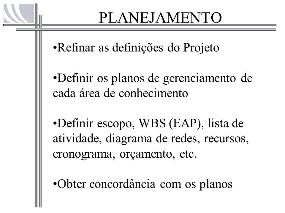 PLANEJAMENTO Refinar as definições do Projeto Definir os planos de gerenciamento de cada área de conhecimento Definir escopo, WBS (EAP), lista de ativ
