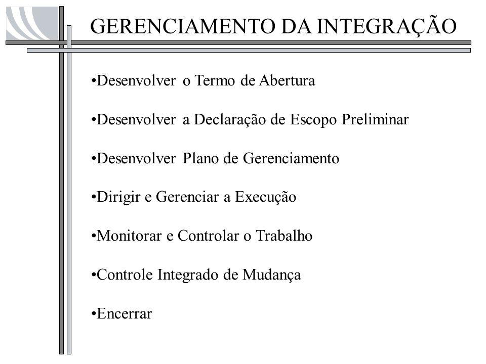 GERENCIAMENTO DA INTEGRAÇÃO Desenvolver o Termo de Abertura Desenvolver a Declaração de Escopo Preliminar Desenvolver Plano de Gerenciamento Dirigir e