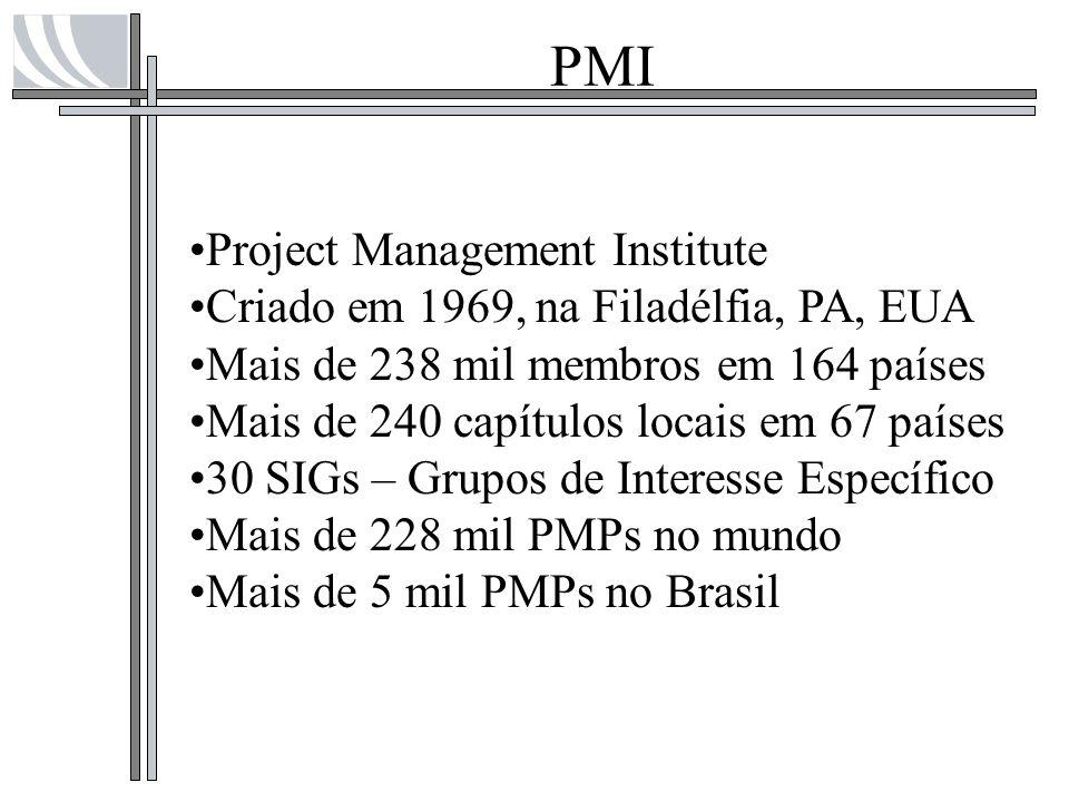 PMI Project Management Institute Criado em 1969, na Filadélfia, PA, EUA Mais de 238 mil membros em 164 países Mais de 240 capítulos locais em 67 paíse