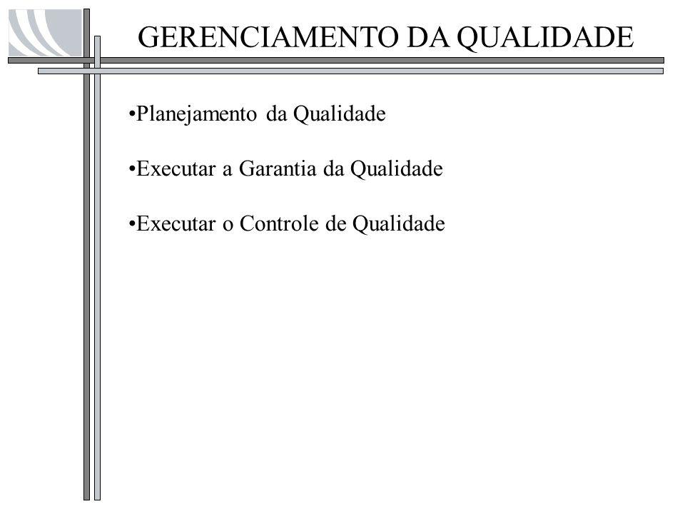 GERENCIAMENTO DA QUALIDADE Planejamento da Qualidade Executar a Garantia da Qualidade Executar o Controle de Qualidade