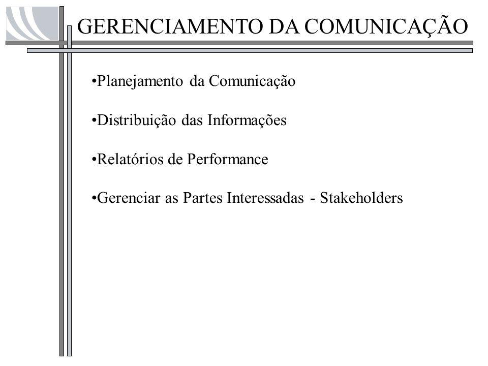 GERENCIAMENTO DA COMUNICAÇÃO Planejamento da Comunicação Distribuição das Informações Relatórios de Performance Gerenciar as Partes Interessadas - Sta