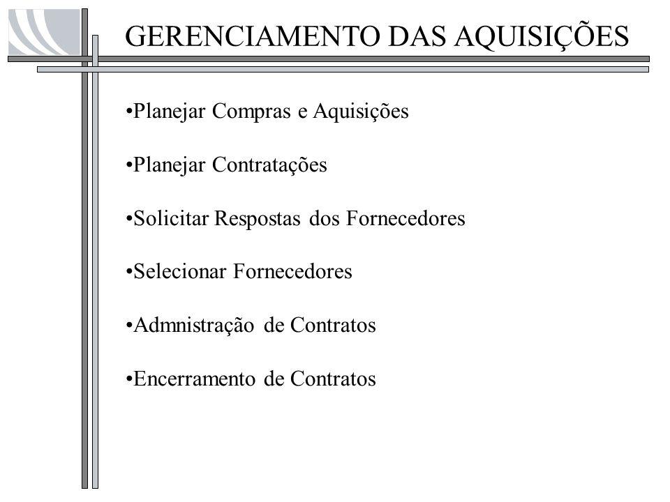 GERENCIAMENTO DAS AQUISIÇÕES Planejar Compras e Aquisições Planejar Contratações Solicitar Respostas dos Fornecedores Selecionar Fornecedores Admnistr