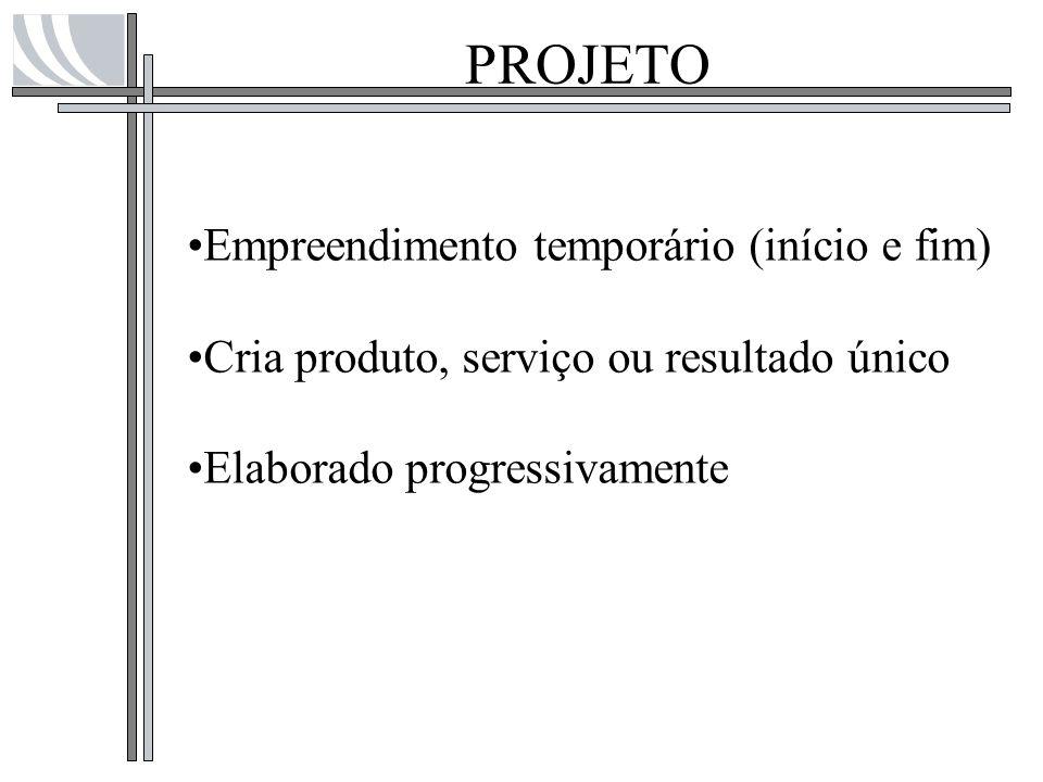 PROJETO Empreendimento temporário (início e fim) Cria produto, serviço ou resultado único Elaborado progressivamente