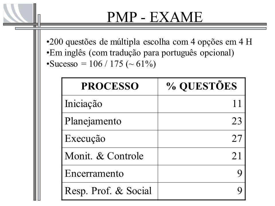 PMP - EXAME PROCESSO% QUESTÕES Iniciação11 Planejamento23 Execução27 Monit. & Controle21 Encerramento9 Resp. Prof. & Social9 200 questões de múltipla